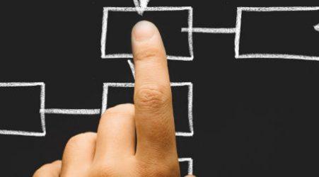 Contentorganisatie in de praktijk (deel 2): stappen en methoden